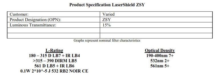 Ophthalmic (561nm, 577nm): ZSY