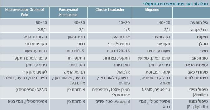 http://www.medicalmedia.co.il/dev1/editorfiles/pain16.JPG