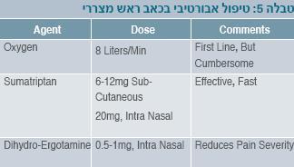 http://www.medicalmedia.co.il/dev1/editorfiles/pain15.JPG