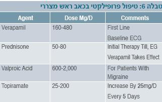 http://www.medicalmedia.co.il/dev1/editorfiles/pain14.JPG