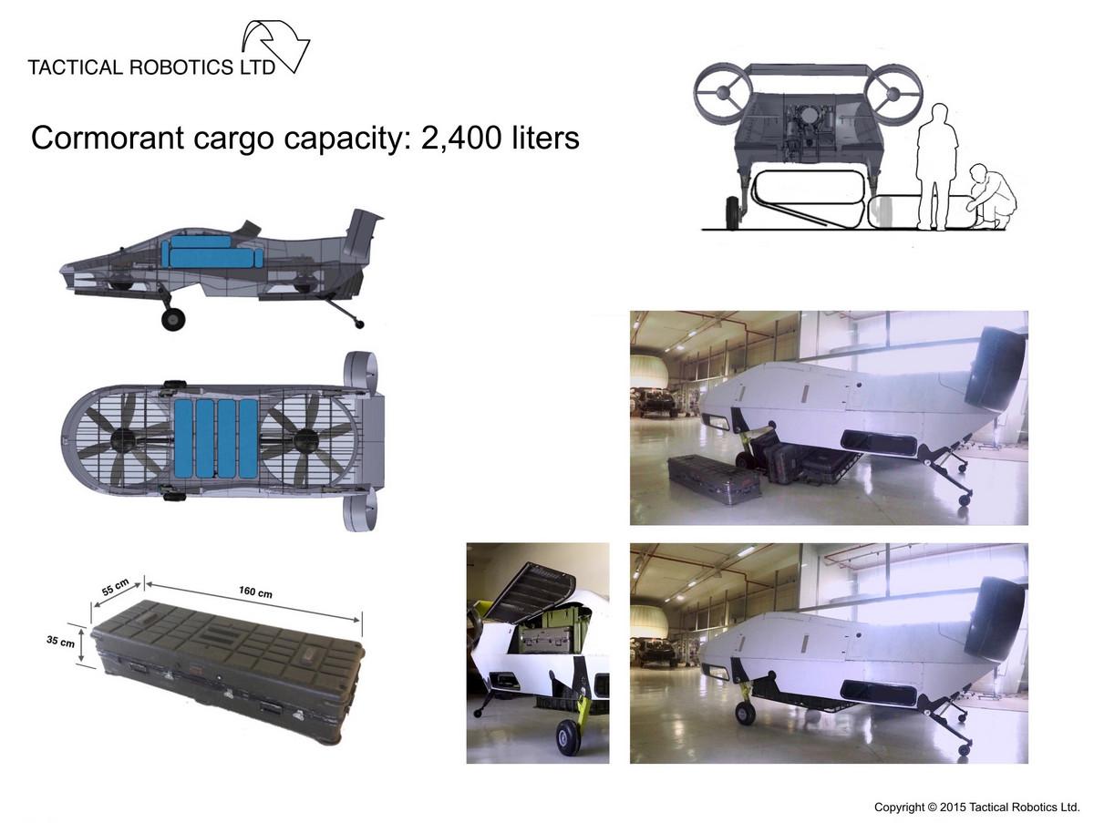 EL Cormorant VTOL UAV de Tactical Robotics
